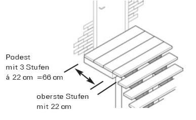 Treppe Basel