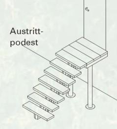 Gardenstep - Stütze für das Podest der Außentreppe